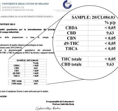 Die Sensitiva Ölanalyse 15 ml mit 10% CBD